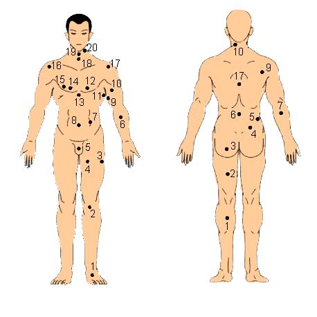 nốt ruồi trên cơ thể đàn ông